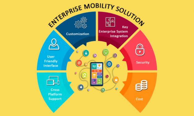 Best Enterprise Mobility Solution